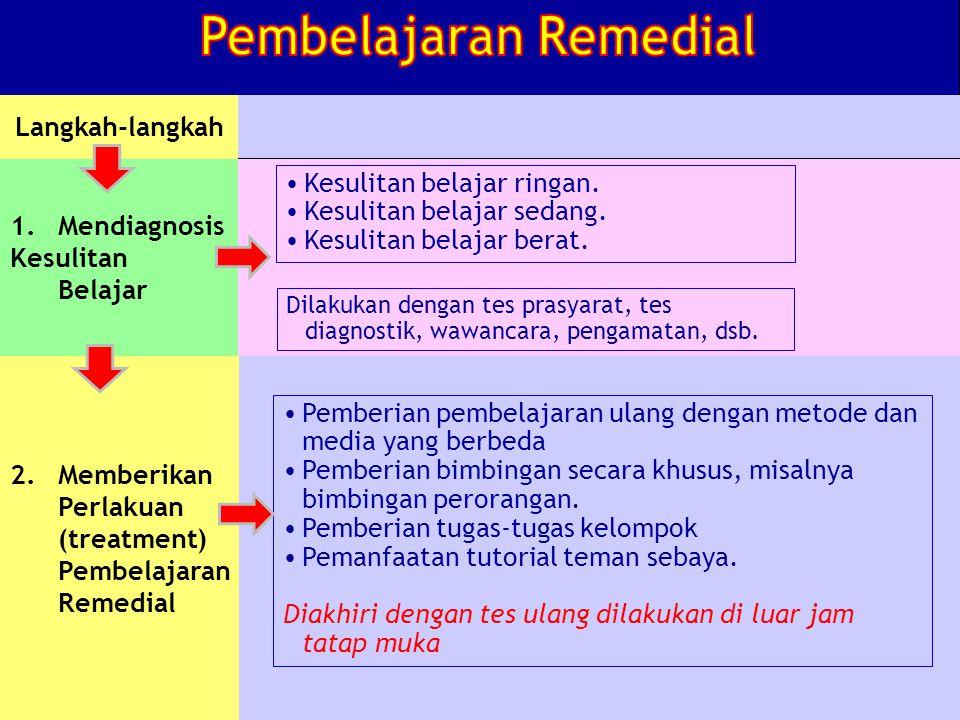 2.Memberikan Perlakuan (treatment) Pembelajaran Remedial Langkah-langkah 1.Mendiagnosis Kesulitan Belajar Kesulitan belajar ringan.