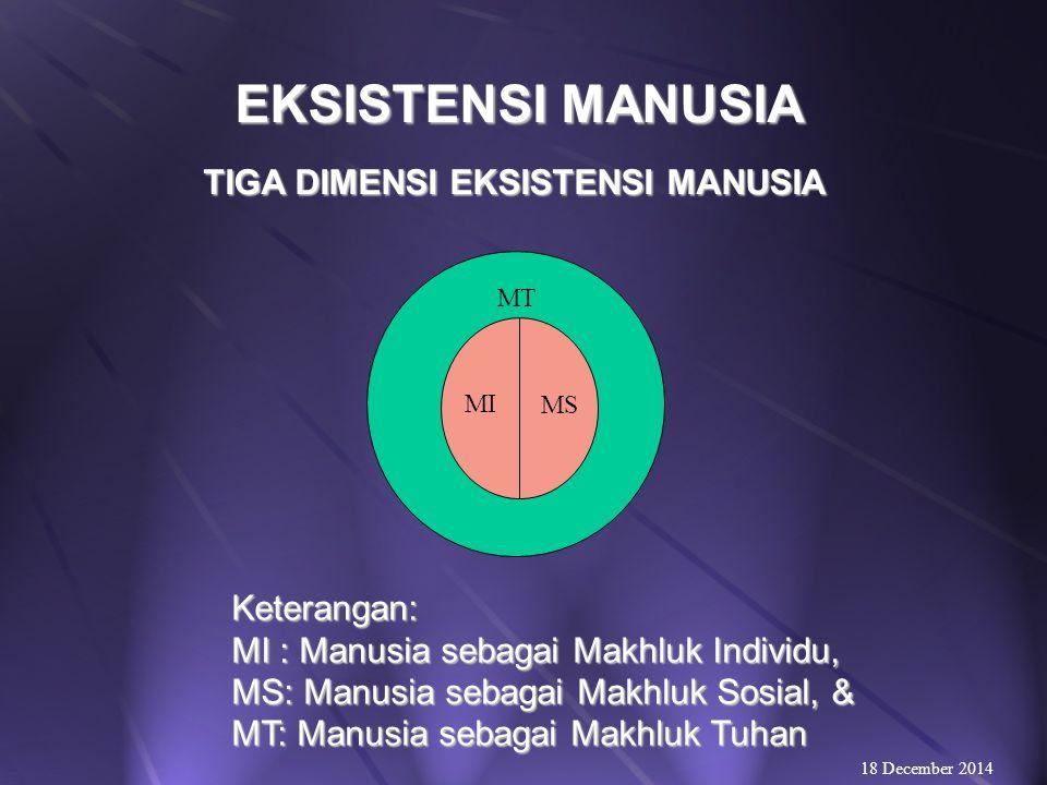 ESENSI MENDIDIK ESENSI MENDIDIK ESENSI MENDIDIK ADALAH MENANAM & MENGEMBANGKAN NILAI serta SIKAP PESERTA DIDIK SESUAI DENGAN: 18 December 2014  EKSISTENSI/KODRAT MANUSIA (MORALITAS UNIVERSAL), dan  NILAI-NILAI SOSIAL BUDAYA LULUR YANG TUMBUH & BERKEMBANG DALAM MASYARKAT (MORALITAS LOKAL & TEMPORAL).