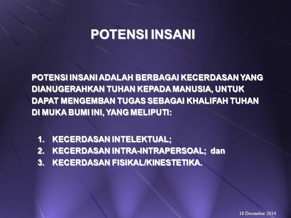 FUNGSI DAN TUJUAN PENDIDIKAN Pasal 3 UU No.