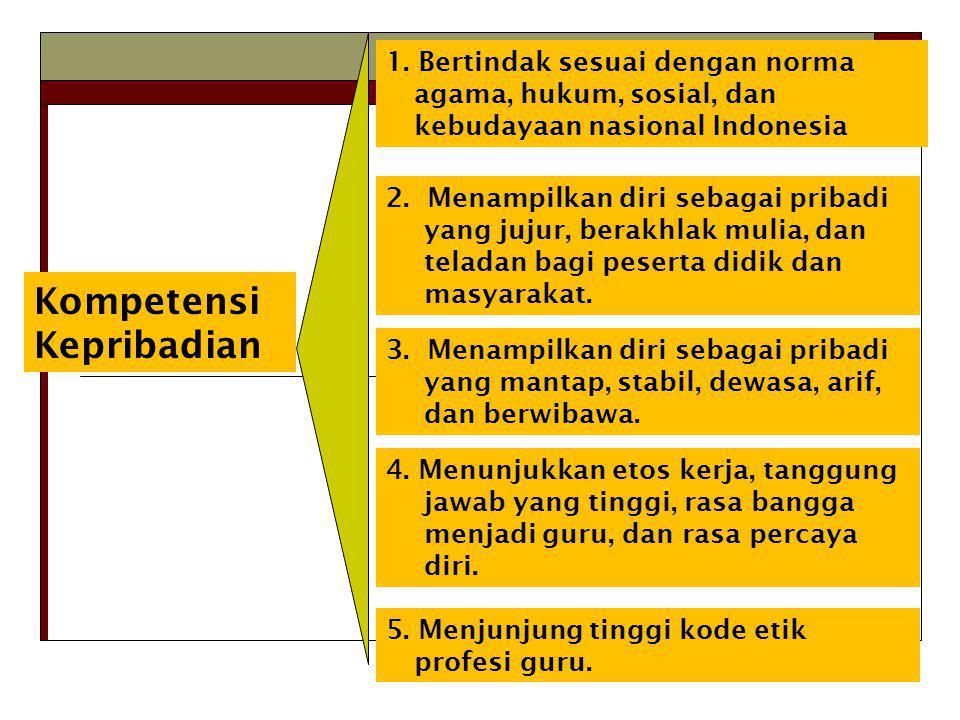 Kompetensi Kepribadian 1. Bertindak sesuai dengan norma agama, hukum, sosial, dan kebudayaan nasional Indonesia 2. Menampilkan diri sebagai pribadi ya
