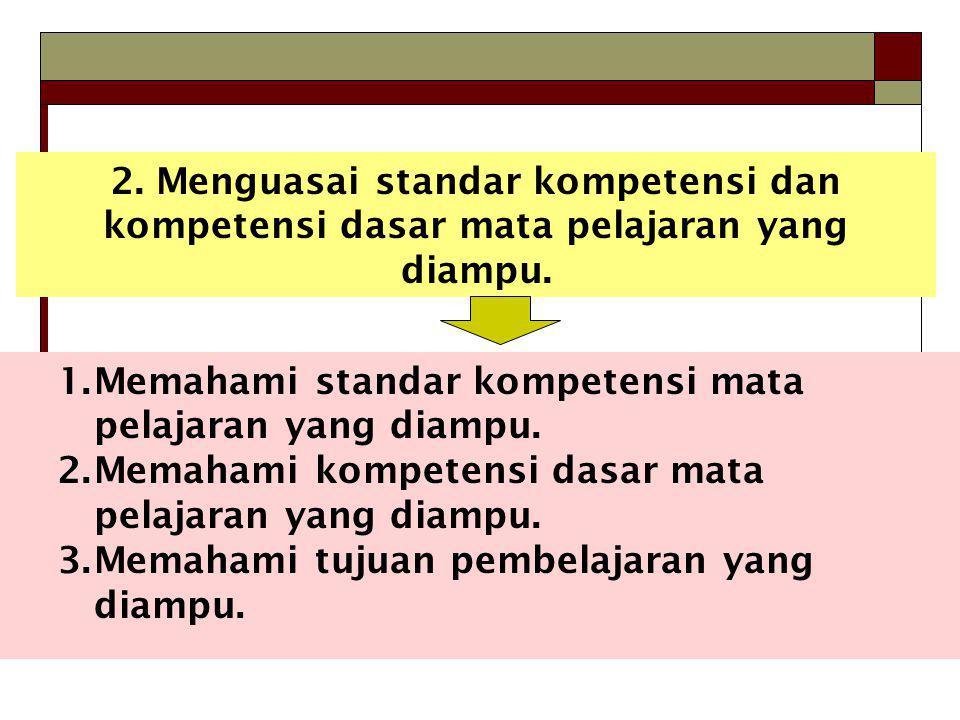 2. Menguasai standar kompetensi dan kompetensi dasar mata pelajaran yang diampu. 1.Memahami standar kompetensi mata pelajaran yang diampu. 2.Memahami