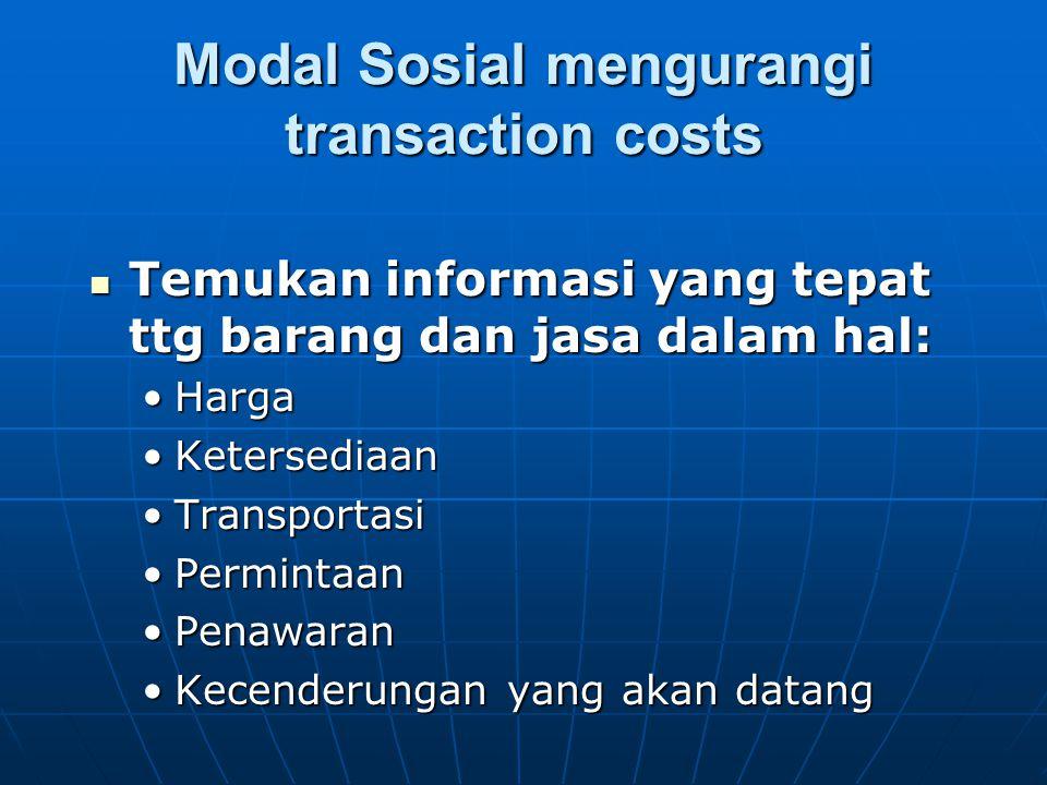 Modal Sosial mengurangi transaction costs Temukan informasi yang tepat ttg barang dan jasa dalam hal: Temukan informasi yang tepat ttg barang dan jasa