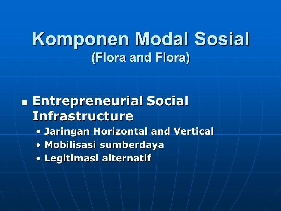 Komponen Modal Sosial (Flora and Flora) Entrepreneurial Social Infrastructure Entrepreneurial Social Infrastructure Jaringan Horizontal and VerticalJa