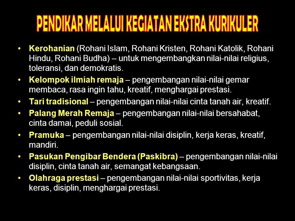 Kerohanian (Rohani Islam, Rohani Kristen, Rohani Katolik, Rohani Hindu, Rohani Budha) – untuk mengembangkan nilai-nilai religius, toleransi, dan demokratis.