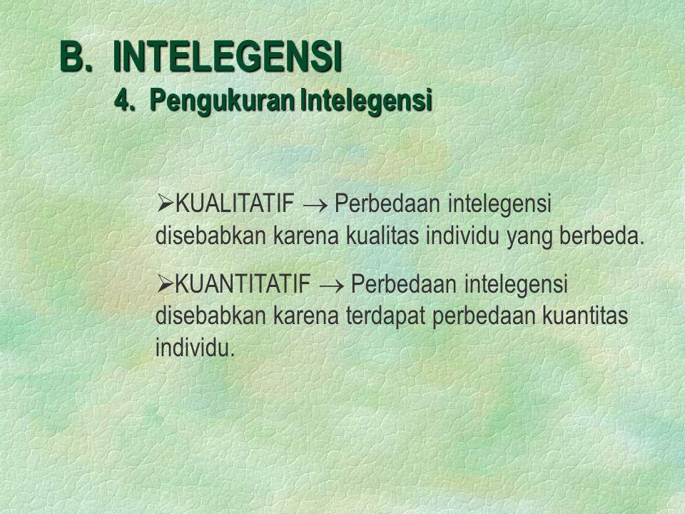 B.INTELEGENSI 4.