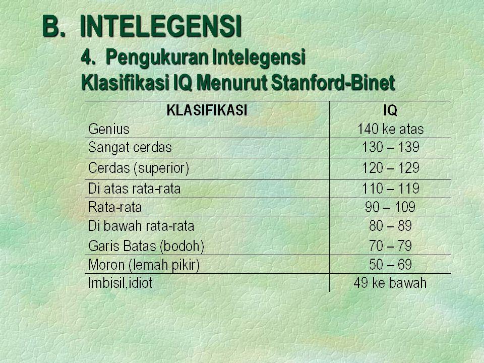 B. INTELEGENSI 4. Pengukuran Intelegensi Klasifikasi IQ Menurut Stanford-Binet