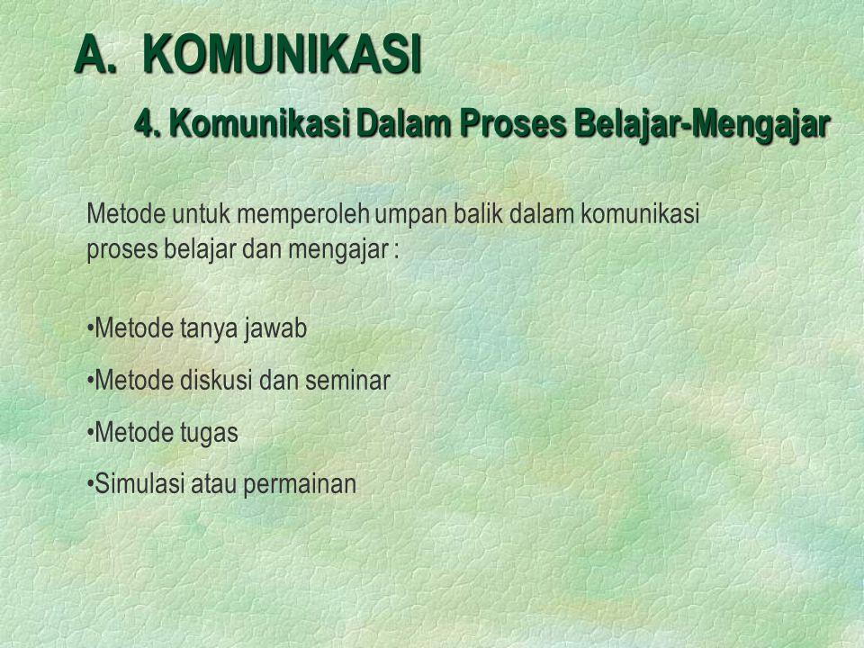 A.KOMUNIKASI 4.