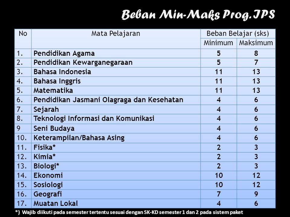Beban Min-Maks Prog. IPS *) Wajib diikuti pada semester tertentu sesuai dengan SK-KD semester 1 dan 2 pada sistem paket