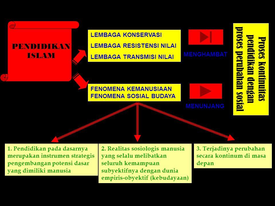 KOMPONEN-KOMPONEN TUJUAN TUJUAN NORMATIF TUJUAN FUNGSIONAL TUJUAN OPERASIONAL - Formatif (persiapan dasar) - Selektif (membedakan) - Determinatif (men