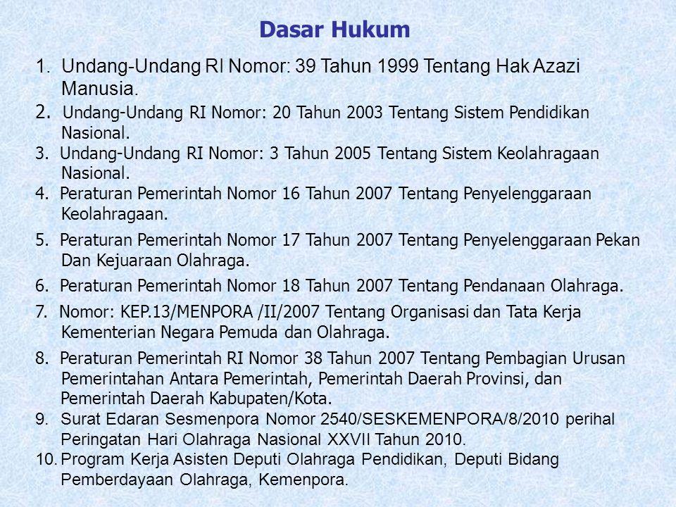 1. Undang-Undang RI Nomor: 39 Tahun 1999 Tentang Hak Azazi Manusia. 2. Undang-Undang RI Nomor: 20 Tahun 2003 Tentang Sistem Pendidikan Nasional. 3. Un