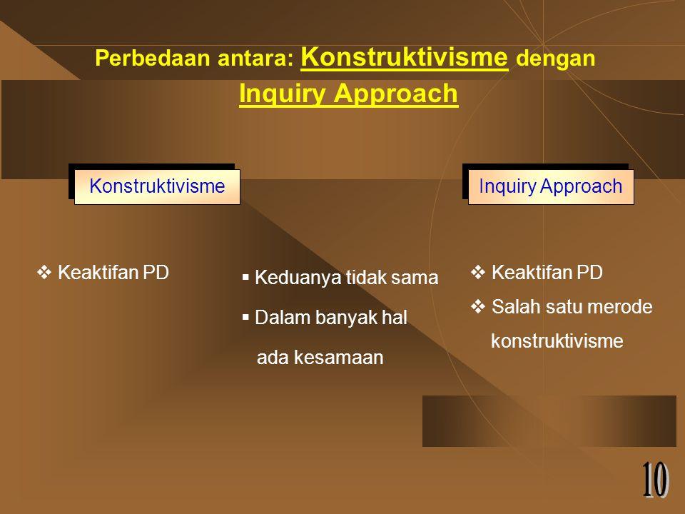 Perbedaan antara: Konstruktivisme dengan Inquiry Approach Konstruktivisme Inquiry Approach  Keduanya tidak sama  Dalam banyak hal ada kesamaan  Keaktifan PD  Salah satu merode konstruktivisme  Keaktifan PD
