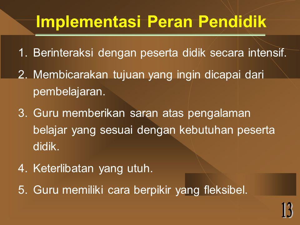 Implementasi Peran Pendidik 1.Berinteraksi dengan peserta didik secara intensif.