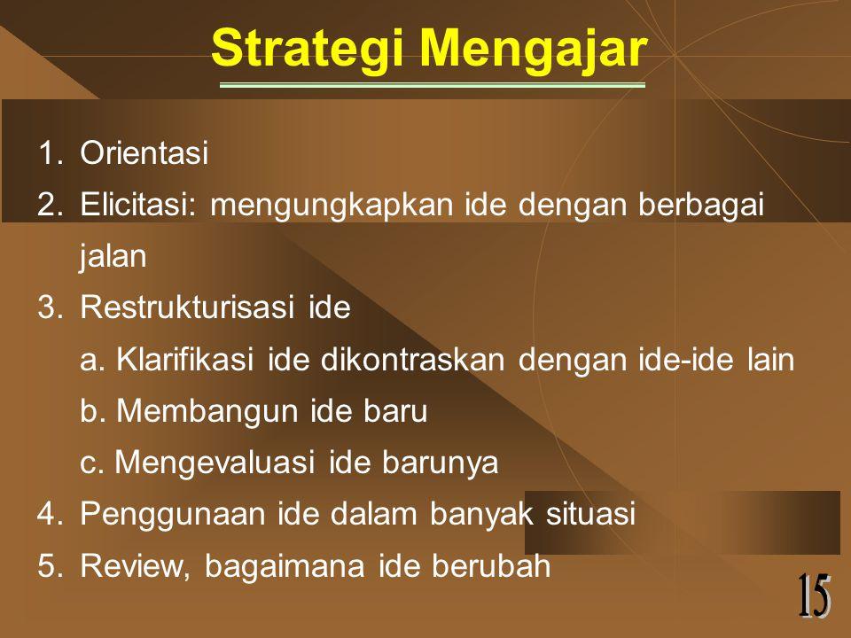 Strategi Mengajar 1.Orientasi 2.Elicitasi: mengungkapkan ide dengan berbagai jalan 3.Restrukturisasi ide a.