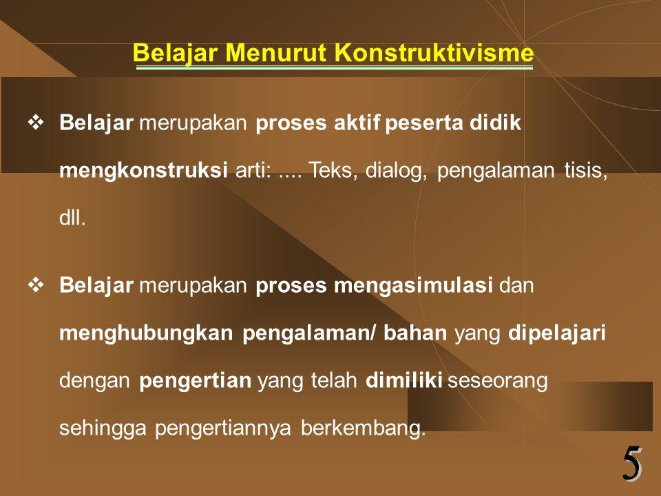 Belajar Menurut Konstruktivisme  Belajar merupakan proses aktif peserta didik mengkonstruksi arti:....