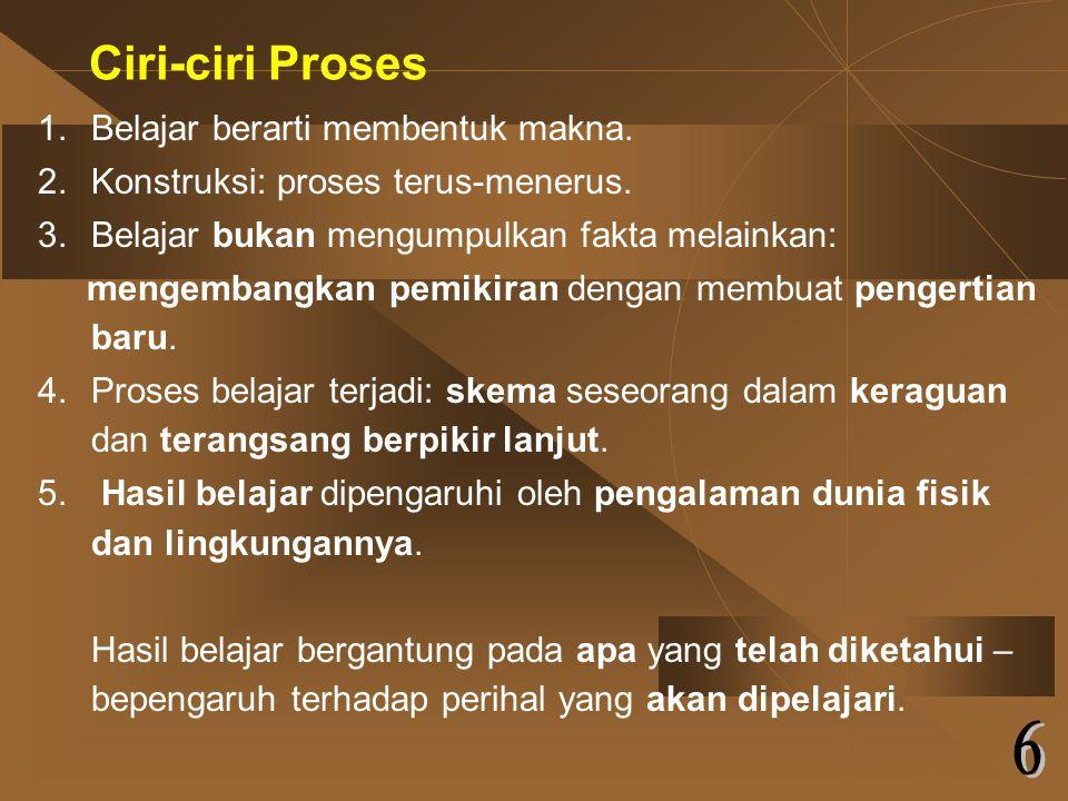 Ciri-ciri Proses 1.Belajar berarti membentuk makna.