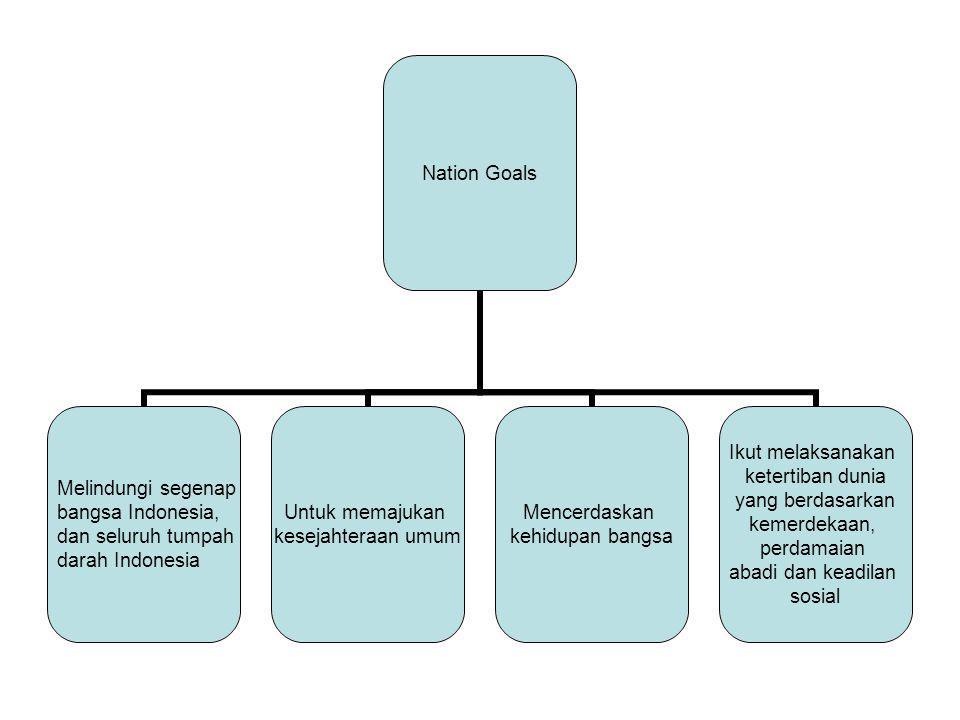 Pasal 3 Pengelolaan pendidikan ditujukan untuk menjamin: a.