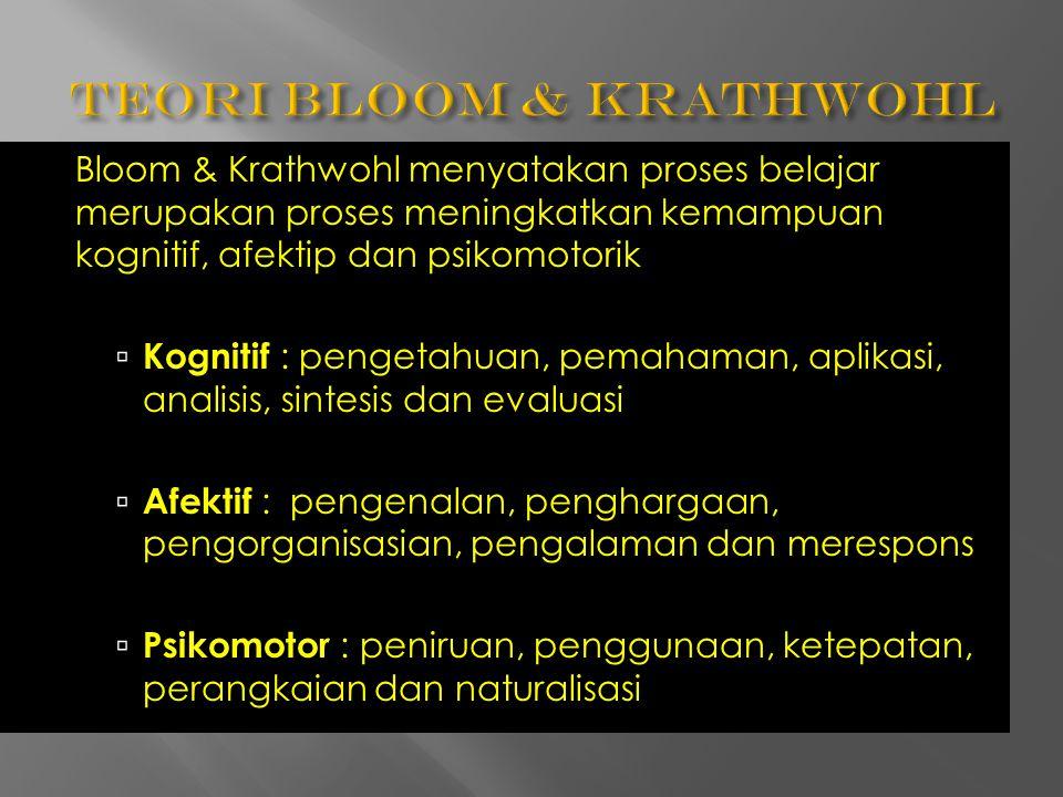 Bloom & Krathwohl menyatakan proses belajar merupakan proses meningkatkan kemampuan kognitif, afektip dan psikomotorik  Kognitif : pengetahuan, pemahaman, aplikasi, analisis, sintesis dan evaluasi  Afektif : pengenalan, penghargaan, pengorganisasian, pengalaman dan merespons  Psikomotor : peniruan, penggunaan, ketepatan, perangkaian dan naturalisasi