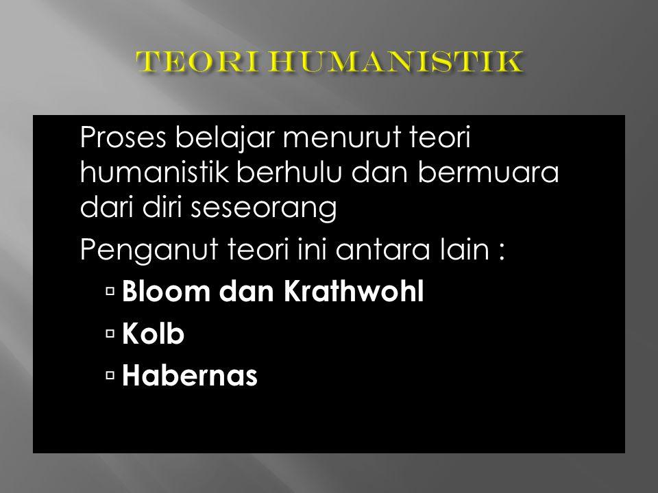 Proses belajar menurut teori humanistik berhulu dan bermuara dari diri seseorang Penganut teori ini antara lain :  Bloom dan Krathwohl  Kolb  Haber