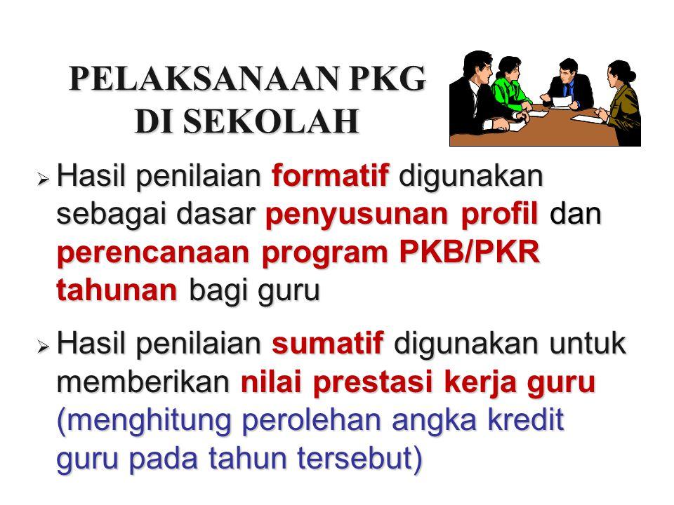 PELAKSANAAN PKG DI SEKOLAH  Hasil penilaian formatif digunakan sebagai dasar penyusunan profil dan perencanaan program PKB/PKR tahunan bagi guru  Ha