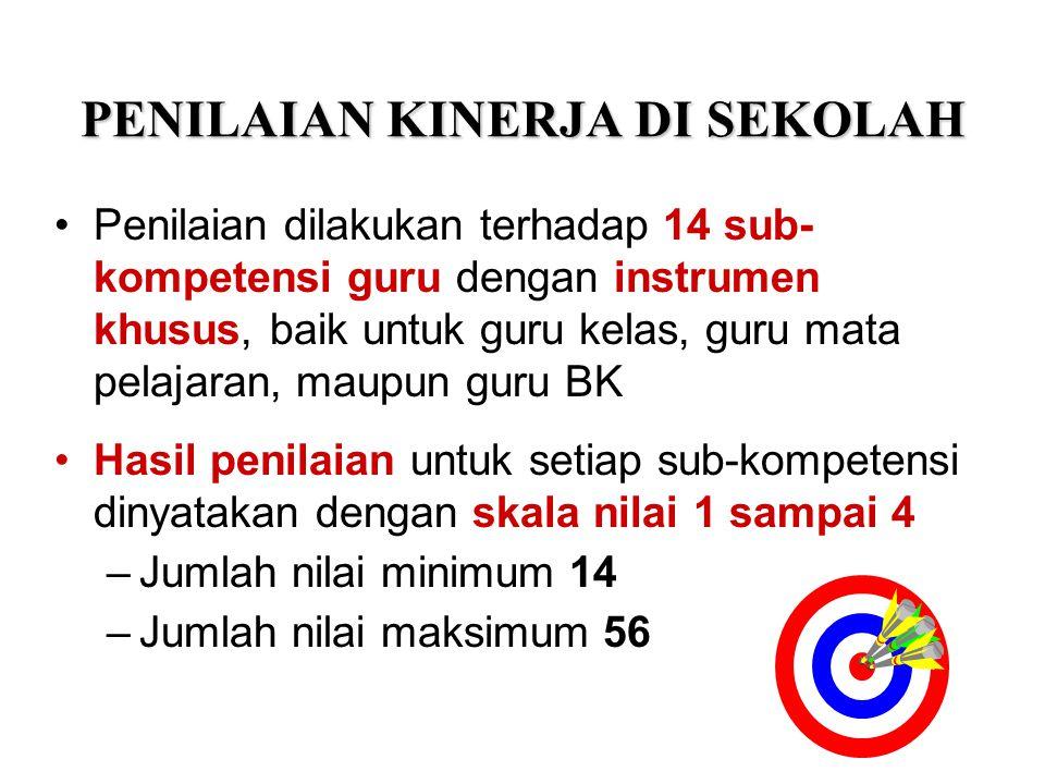 PENILAIAN KINERJA DI SEKOLAH Penilaian dilakukan terhadap 14 sub- kompetensi guru dengan instrumen khusus, baik untuk guru kelas, guru mata pelajaran,