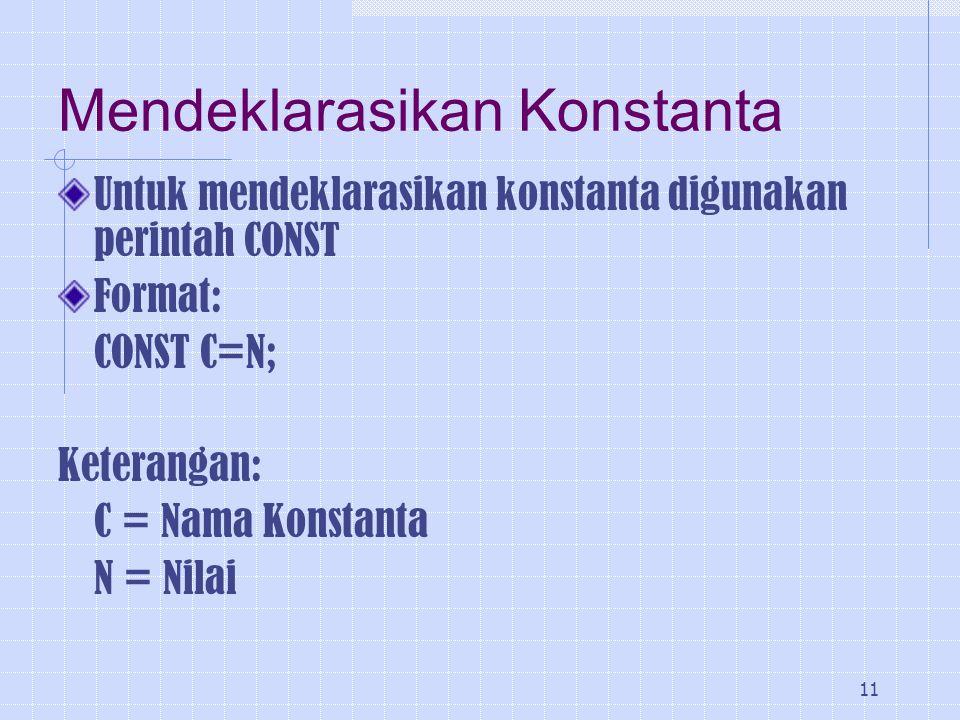 11 Mendeklarasikan Konstanta Untuk mendeklarasikan konstanta digunakan perintah CONST Format: CONST C=N; Keterangan: C = Nama Konstanta N = Nilai