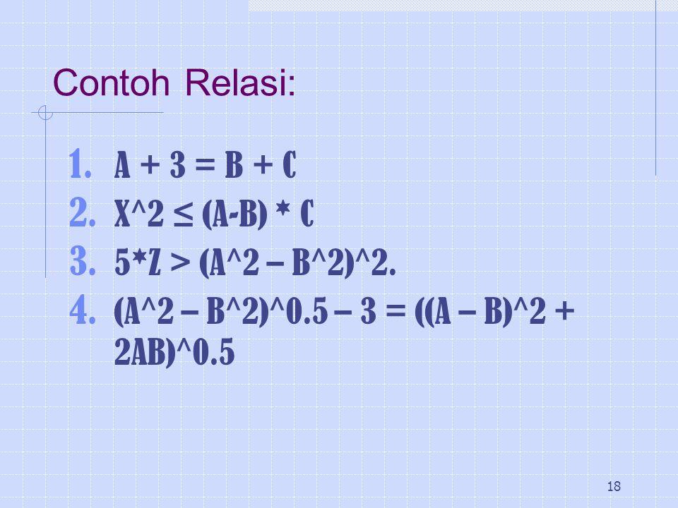 18 Contoh Relasi: 1. A + 3 = B + C 2. X^2 ≤ (A-B) * C 3. 5*Z > (A^2 – B^2)^2. 4. (A^2 – B^2)^0.5 – 3 = ((A – B)^2 + 2AB)^0.5