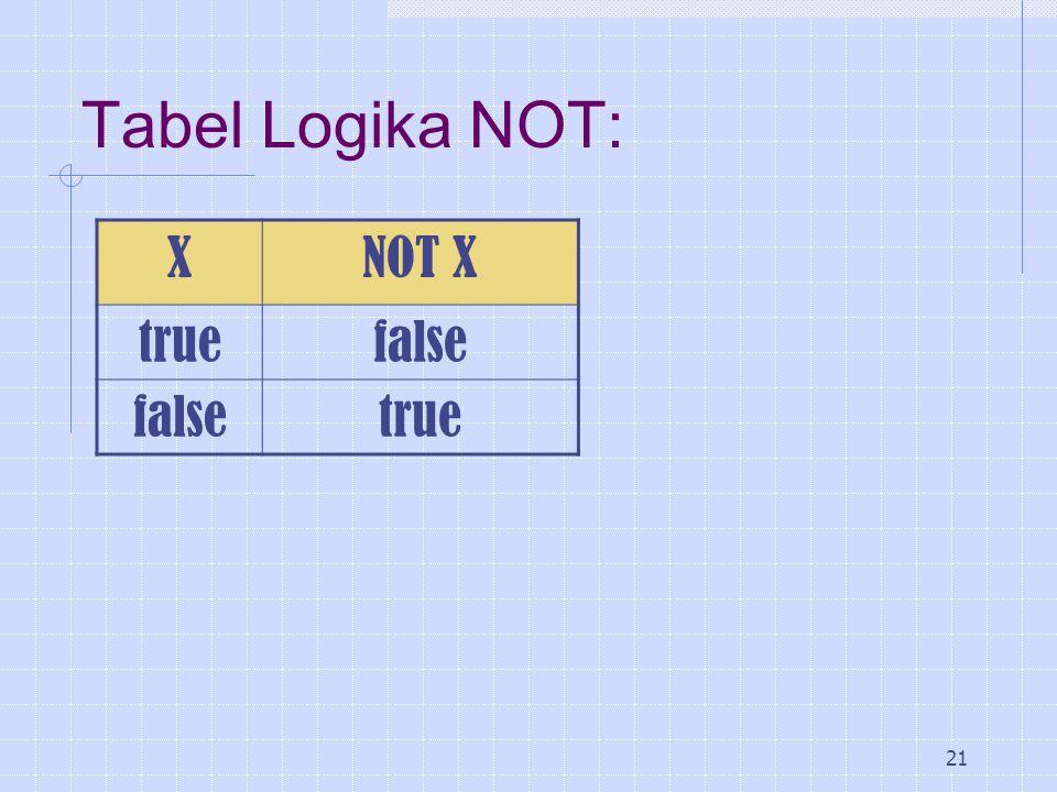 21 Tabel Logika NOT: XNOT X truefalse true