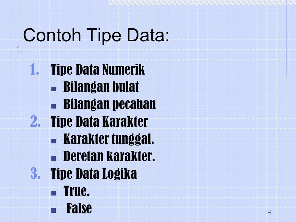 4 Contoh Tipe Data: 1. Tipe Data Numerik Bilangan bulat Bilangan pecahan 2. Tipe Data Karakter Karakter tunggal. Deretan karakter. 3. Tipe Data Logika