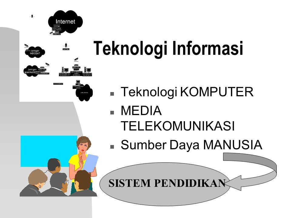 Pekerja informasi: Mem-produksi ……….. Mengolah…………….. Men-distribusikan …….. INFORMASI dan Memproduksi TEKNOLOGI INFORMASI …………………. sekretaris dan man