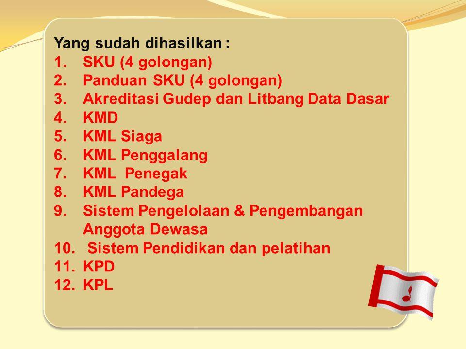 Yang sudah dihasilkan : 1.SKU (4 golongan) 2.Panduan SKU (4 golongan) 3.Akreditasi Gudep dan Litbang Data Dasar 4.KMD 5.KML Siaga 6.KML Penggalang 7.K