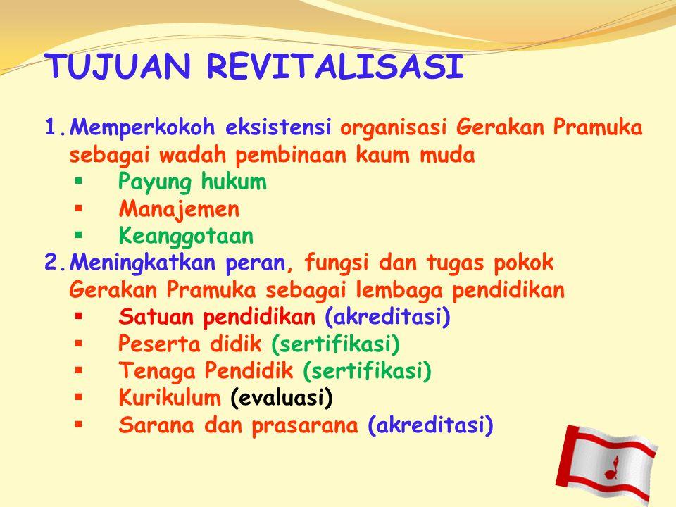 TUJUAN REVITALISASI 1.Memperkokoh eksistensi organisasi Gerakan Pramuka sebagai wadah pembinaan kaum muda  Payung hukum  Manajemen  Keanggotaan 2.M
