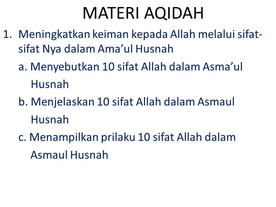 MATERI AQIDAH 1.Meningkatkan keiman kepada Allah melalui sifat- sifat Nya dalam Ama'ul Husnah a. Menyebutkan 10 sifat Allah dalam Asma'ul Husnah b. Me
