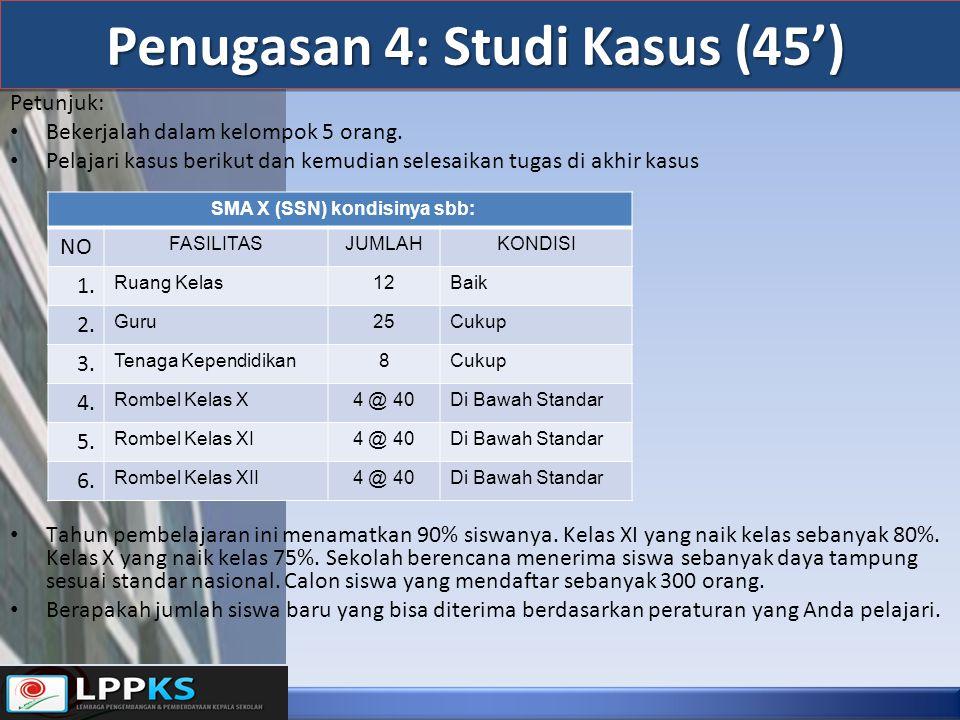 Penugasan 4: Studi Kasus (45') Petunjuk: Bekerjalah dalam kelompok 5 orang.