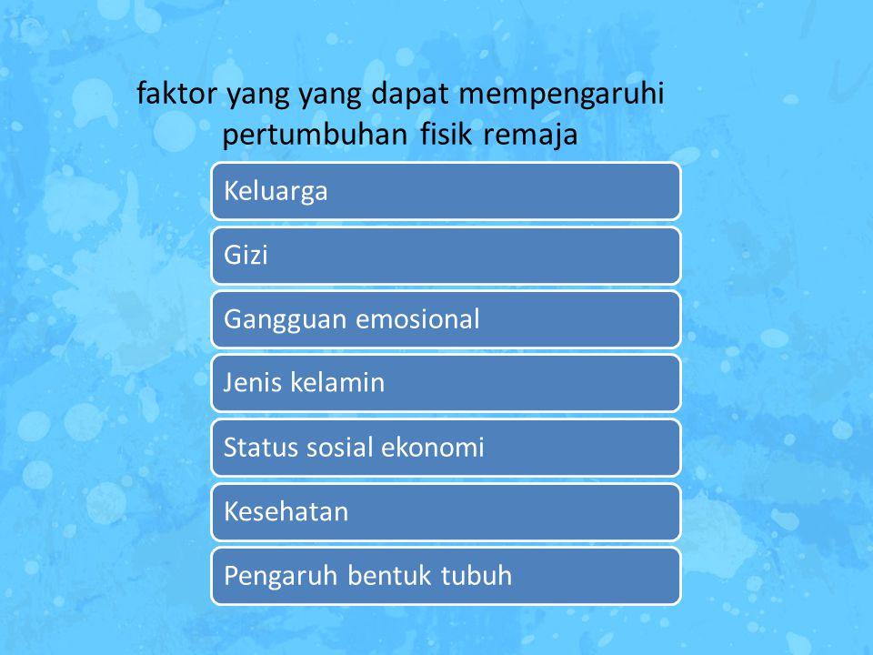 faktor yang yang dapat mempengaruhi pertumbuhan fisik remaja KeluargaGiziGangguan emosionalJenis kelaminStatus sosial ekonomiKesehatanPengaruh bentuk