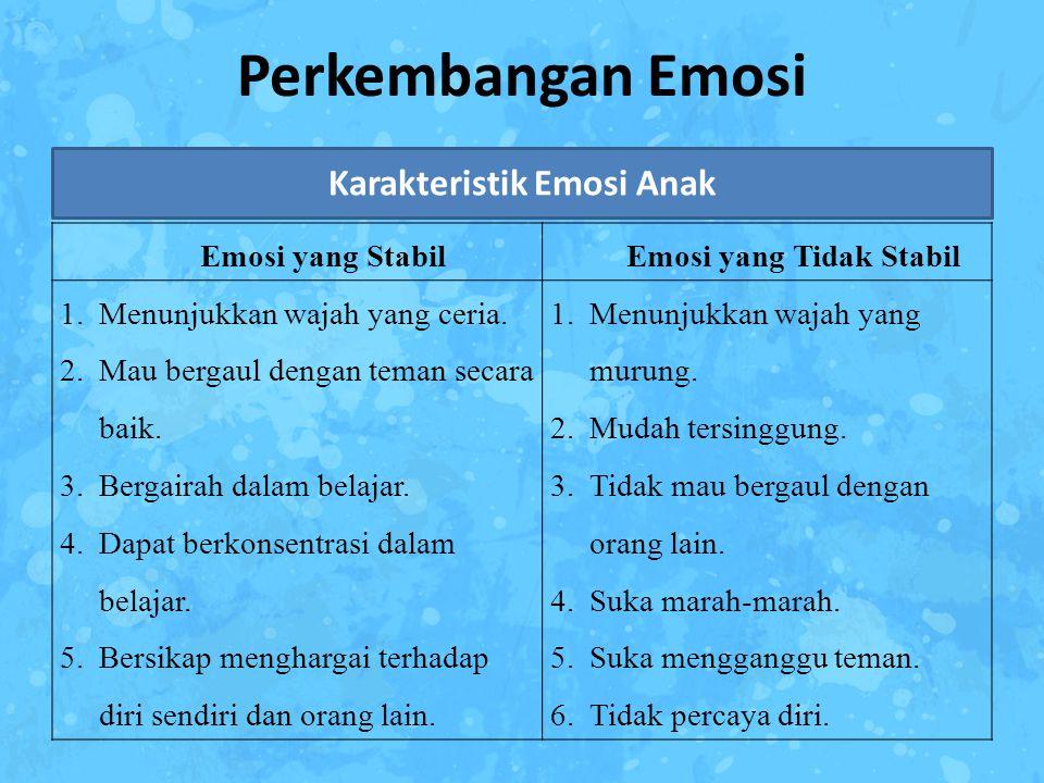 Perkembangan Emosi Emosi yang StabilEmosi yang Tidak Stabil 1.Menunjukkan wajah yang ceria. 2.Mau bergaul dengan teman secara baik. 3.Bergairah dalam
