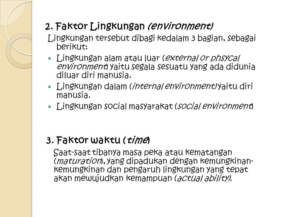 2. Faktor Lingkungan (environment) Lingkungan tersebut dibagi kedalam 3 bagian, sebagai berikut: Lingkungan alam atau luar (external or phsycal enviro