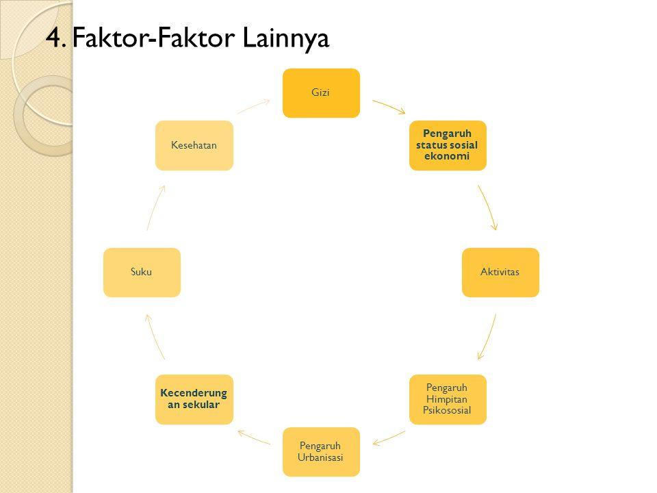 4. Faktor-Faktor Lainnya Gizi Pengaruh status sosial ekonomi Aktivitas Pengaruh Himpitan Psikososial Pengaruh Urbanisasi Kecenderunga n sekular SukuKe