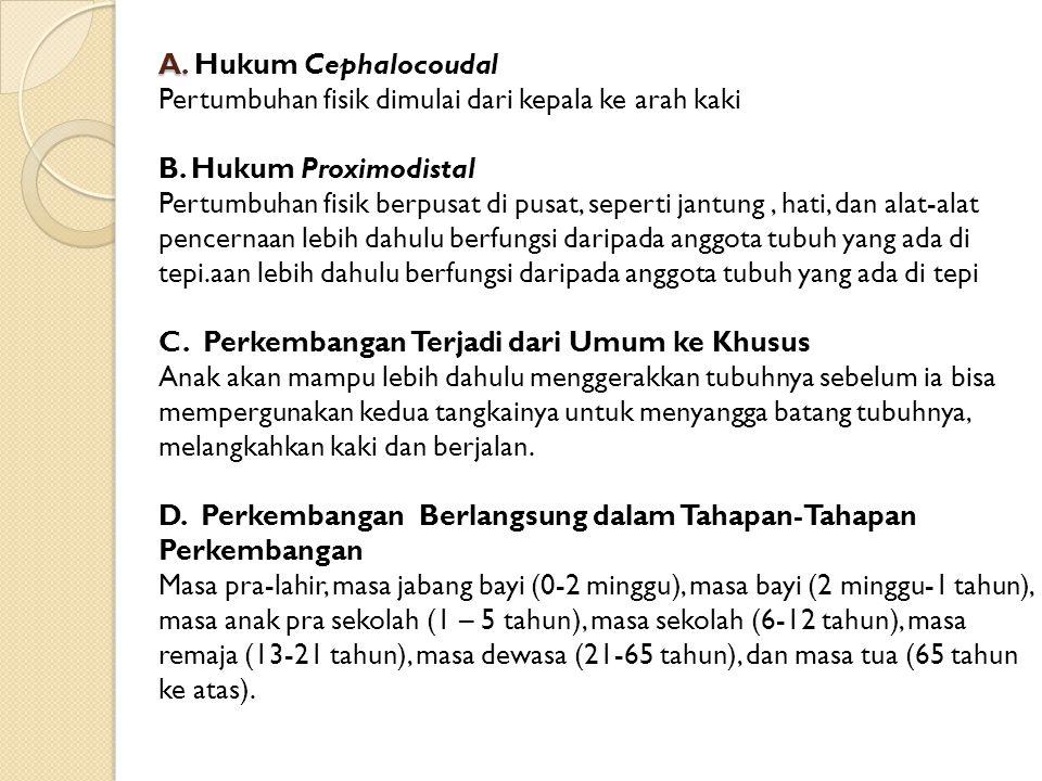 A. A. Hukum Cephalocoudal Pertumbuhan fisik dimulai dari kepala ke arah kaki B. Hukum Proximodistal Pertumbuhan fisik berpusat di pusat, seperti jantu