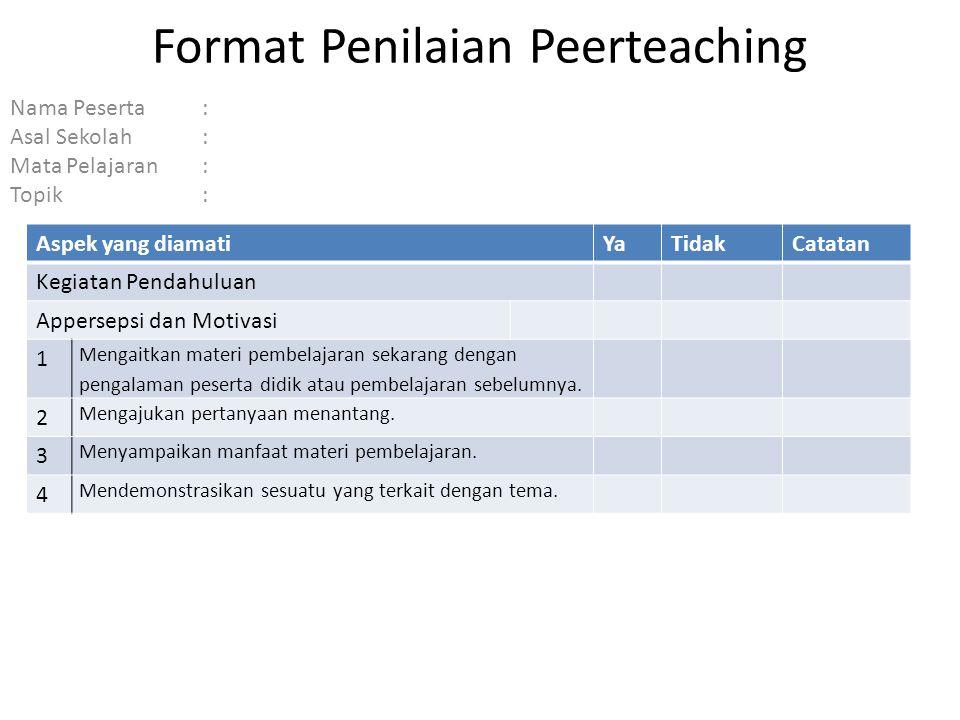 Format Penilaian Peerteaching Nama Peserta: Asal Sekolah: Mata Pelajaran: Topik: Aspek yang diamatiYaTidakCatatan Kegiatan Pendahuluan Appersepsi dan