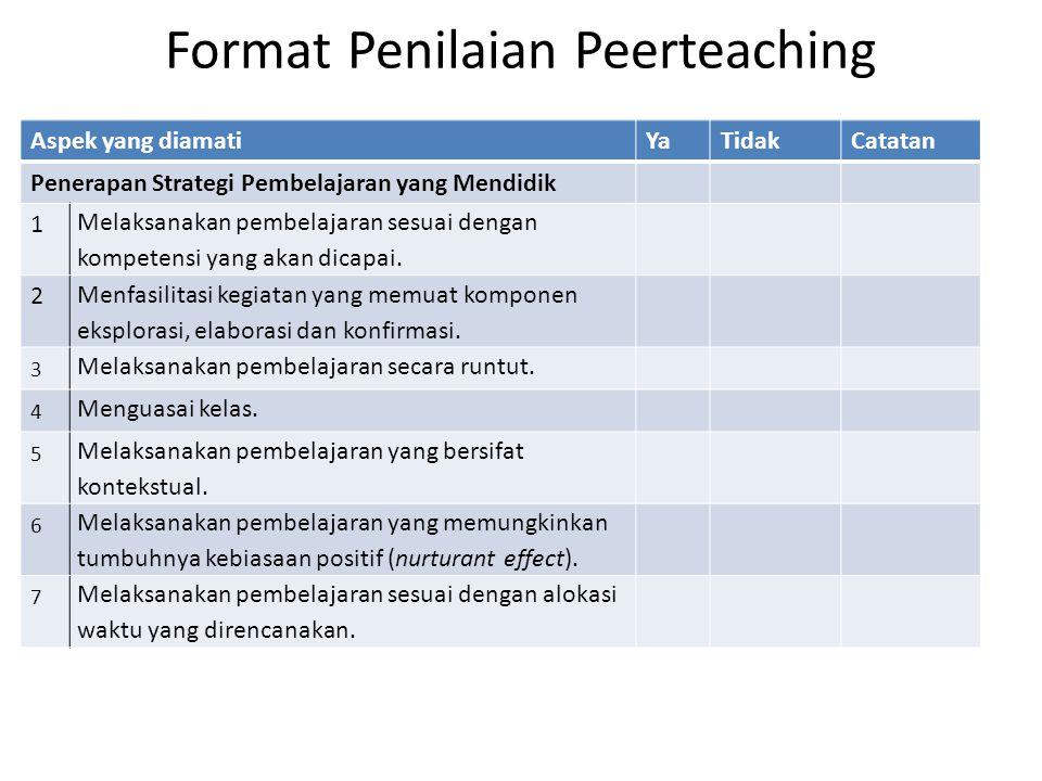 Format Penilaian Peerteaching Aspek yang diamatiYaTidakCatatan Penerapan Strategi Pembelajaran yang Mendidik 1 Melaksanakan pembelajaran sesuai dengan