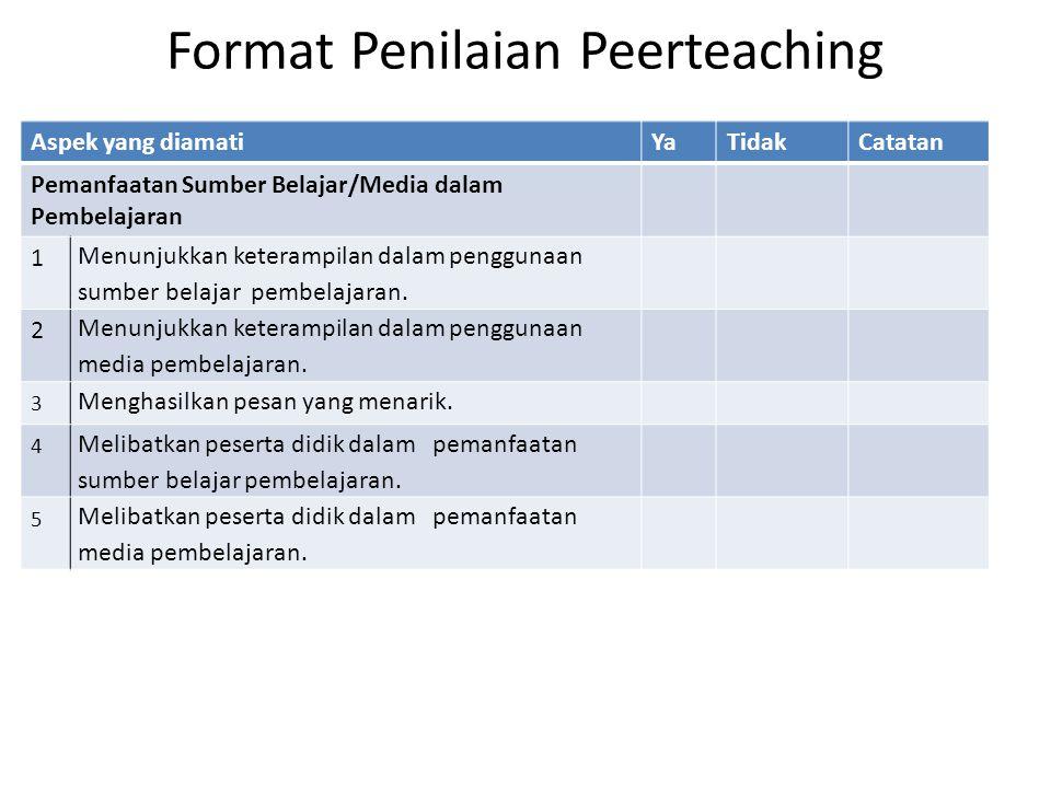 Format Penilaian Peerteaching Aspek yang diamatiYaTidakCatatan Pemanfaatan Sumber Belajar/Media dalam Pembelajaran 1 Menunjukkan keterampilan dalam pe