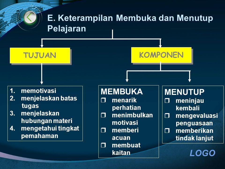 LOGO 1.memotivasi 2.menjelaskan batas tugas 3.menjelaskan hubungan materi 4. mengetahui tingkat pemahaman MEMBUKA  menarik perhatian  menimbulkan mo