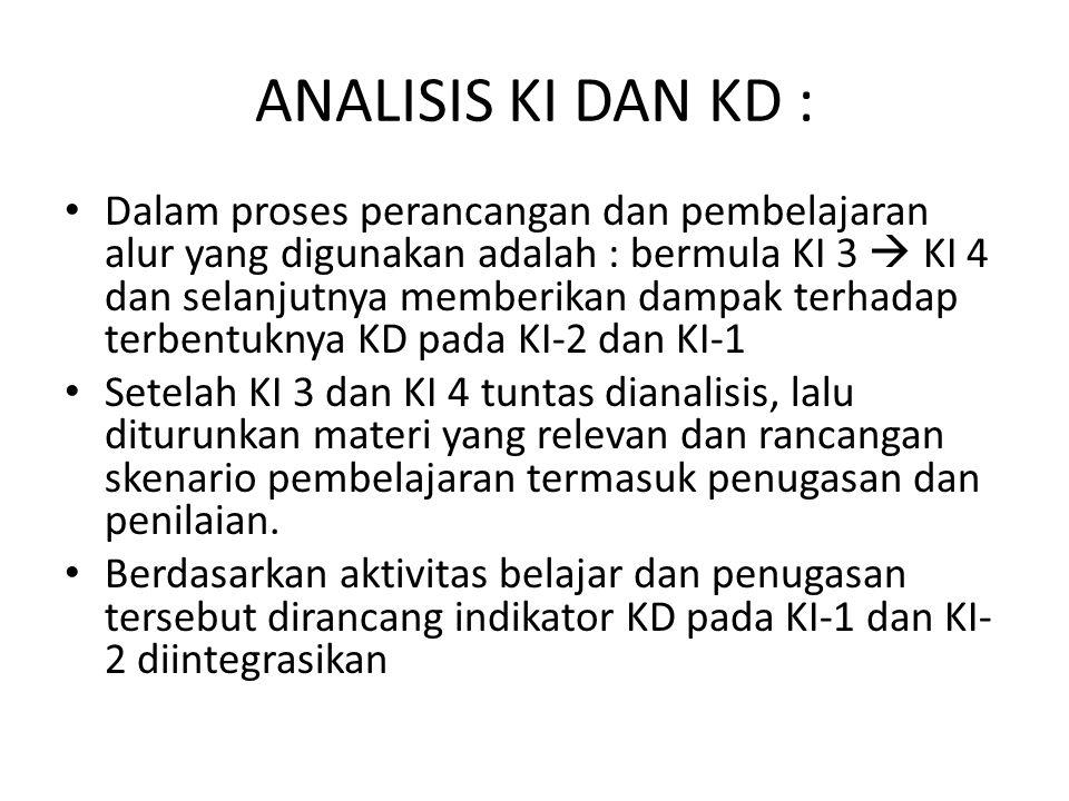 ANALISIS KI DAN KD : Dalam proses perancangan dan pembelajaran alur yang digunakan adalah : bermula KI 3  KI 4 dan selanjutnya memberikan dampak terh