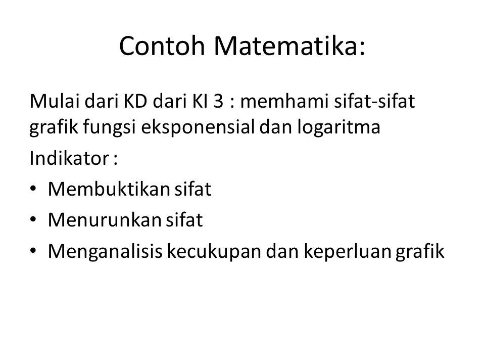 Contoh Matematika: Mulai dari KD dari KI 3 : memhami sifat-sifat grafik fungsi eksponensial dan logaritma Indikator : Membuktikan sifat Menurunkan sif