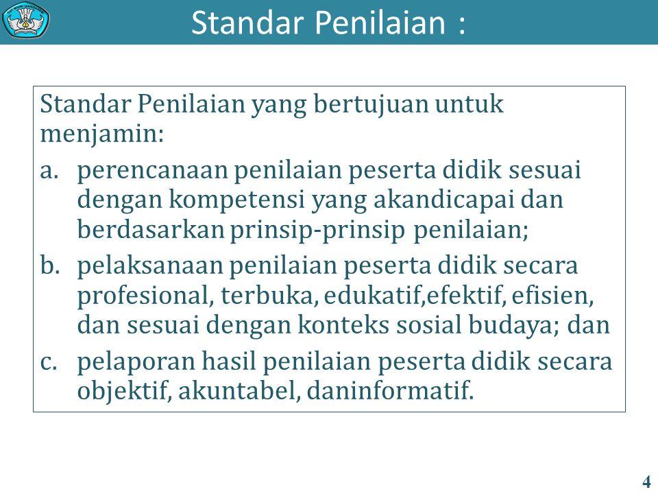 Standar Penilaian : 4 Standar Penilaian yang bertujuan untuk menjamin: a.perencanaan penilaian peserta didik sesuai dengan kompetensi yang akandicapai