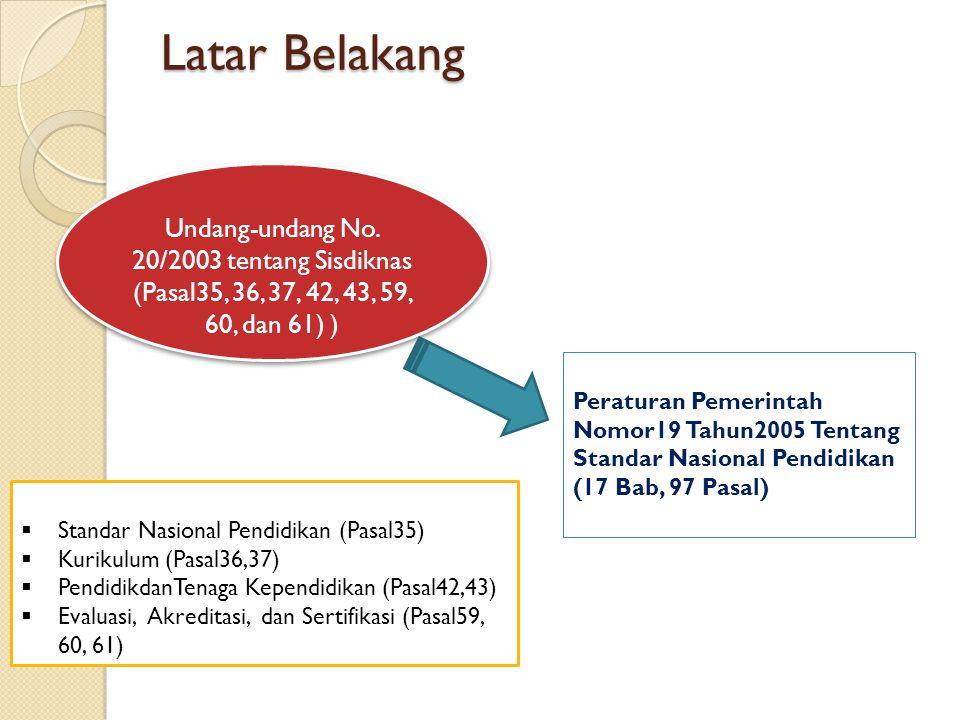 Latar Belakang Peraturan Pemerintah Nomor19 Tahun2005 Tentang Standar Nasional Pendidikan (17 Bab, 97 Pasal) Undang-undang No.