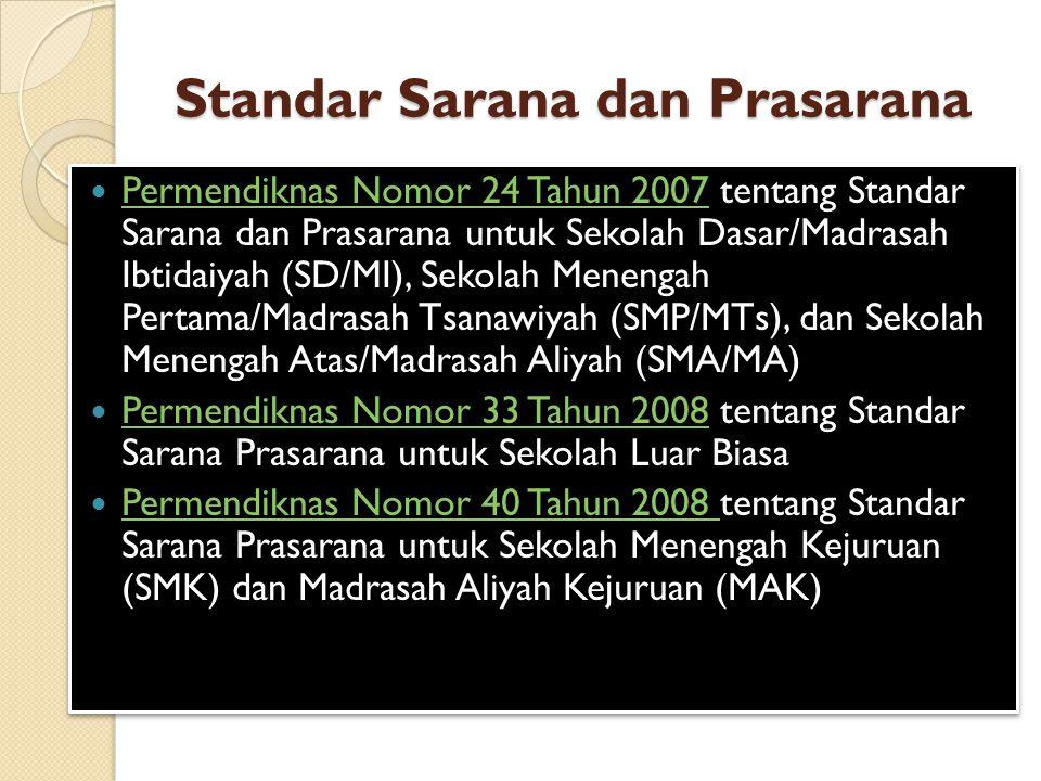 Standar Sarana dan Prasarana Permendiknas Nomor 24 Tahun 2007 tentang Standar Sarana dan Prasarana untuk Sekolah Dasar/Madrasah Ibtidaiyah (SD/MI), Sekolah Menengah Pertama/Madrasah Tsanawiyah (SMP/MTs), dan Sekolah Menengah Atas/Madrasah Aliyah (SMA/MA) Permendiknas Nomor 24 Tahun 2007 Permendiknas Nomor 33 Tahun 2008 tentang Standar Sarana Prasarana untuk Sekolah Luar Biasa Permendiknas Nomor 33 Tahun 2008 Permendiknas Nomor 40 Tahun 2008 tentang Standar Sarana Prasarana untuk Sekolah Menengah Kejuruan (SMK) dan Madrasah Aliyah Kejuruan (MAK) Permendiknas Nomor 40 Tahun 2008 Permendiknas Nomor 24 Tahun 2007 tentang Standar Sarana dan Prasarana untuk Sekolah Dasar/Madrasah Ibtidaiyah (SD/MI), Sekolah Menengah Pertama/Madrasah Tsanawiyah (SMP/MTs), dan Sekolah Menengah Atas/Madrasah Aliyah (SMA/MA) Permendiknas Nomor 24 Tahun 2007 Permendiknas Nomor 33 Tahun 2008 tentang Standar Sarana Prasarana untuk Sekolah Luar Biasa Permendiknas Nomor 33 Tahun 2008 Permendiknas Nomor 40 Tahun 2008 tentang Standar Sarana Prasarana untuk Sekolah Menengah Kejuruan (SMK) dan Madrasah Aliyah Kejuruan (MAK) Permendiknas Nomor 40 Tahun 2008