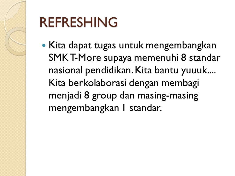 REFRESHING Kita dapat tugas untuk mengembangkan SMK T-More supaya memenuhi 8 standar nasional pendidikan.
