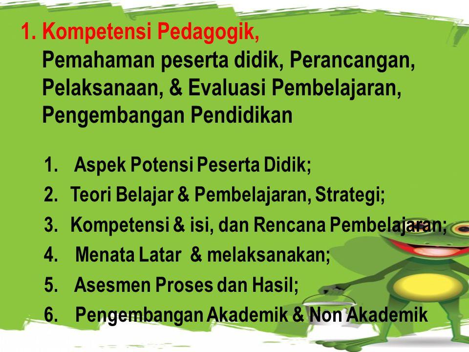 sesuai UU No. 14 Tahun 2005 tentang Guru dan Dosen. Syarat menjadi guru yang profesional harus memiliki 4 kompetensi yaitu sbb: