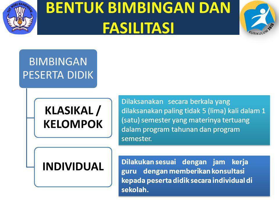 BENTUK BIMBINGAN DAN FASILITASI BIMBINGAN PESERTA DIDIK KLASIKAL / KELOMPOK INDIVIDUAL Dilakukan sesuai dengan jam kerja guru dengan memberikan konsul